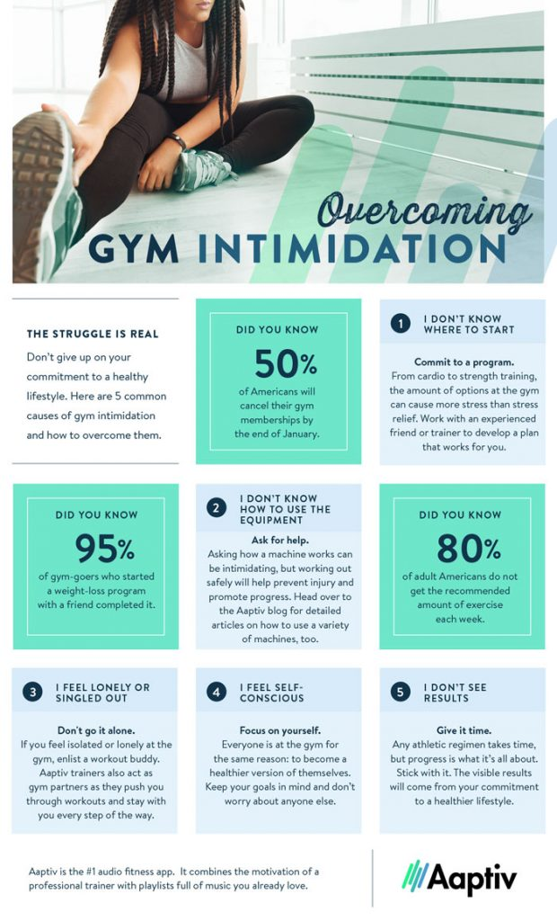 How To Overcome Gym Intimidation